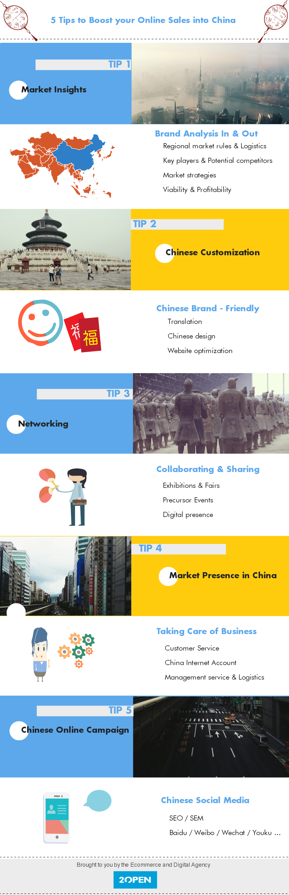 5 tips to boost your online sales into China